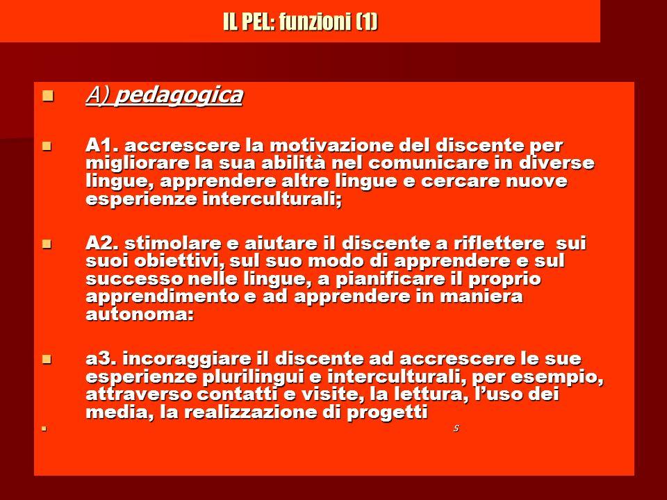 IL PEL: funzioni (1) A) pedagogica A) pedagogica A1.