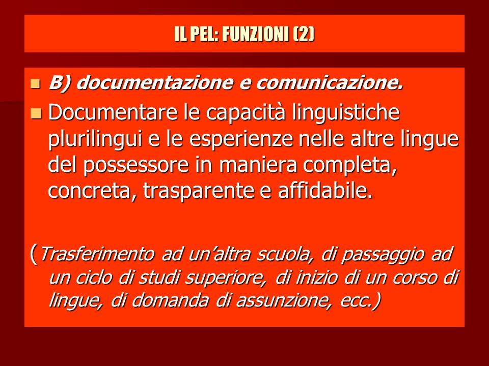 IL PEL: FUNZIONI (2) B) documentazione e comunicazione.