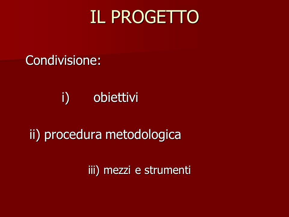 IL PROGETTO Condivisione: Condivisione: i) obiettivi i) obiettivi ii) procedura metodologica ii) procedura metodologica iii) mezzi e strumenti iii) mezzi e strumenti