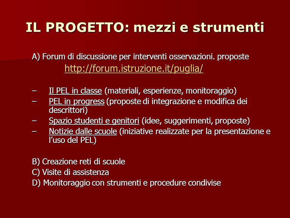 IL PROGETTO: mezzi e strumenti A) Forum di discussione per interventi osservazioni.