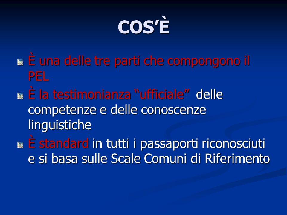 COSÈ È una delle tre parti che compongono il PEL È la testimonianza ufficiale delle competenze e delle conoscenze linguistiche È standard in tutti i p