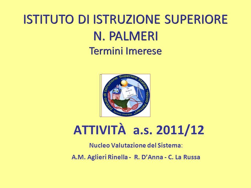 ISTITUTO DI ISTRUZIONE SUPERIORE N. PALMERI Termini Imerese ATTIVITÀ a.s. 2011/12 Nucleo Valutazione del Sistema: A.M. Aglieri Rinella - R. DAnna - C.