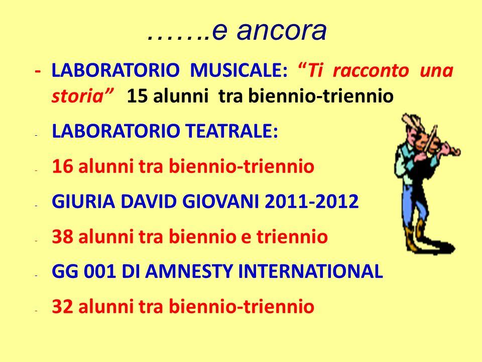 …….e ancora - LABORATORIO MUSICALE: Ti racconto una storia 15 alunni tra biennio-triennio - LABORATORIO TEATRALE: - 16 alunni tra biennio-triennio - G