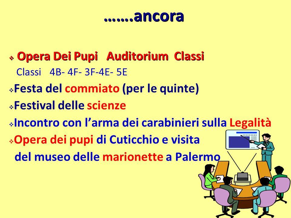 …….ancora Opera Dei Pupi Auditorium Classi Opera Dei Pupi Auditorium Classi Classi 4B- 4F- 3F-4E- 5E Festa del commiato (per le quinte) Festival delle
