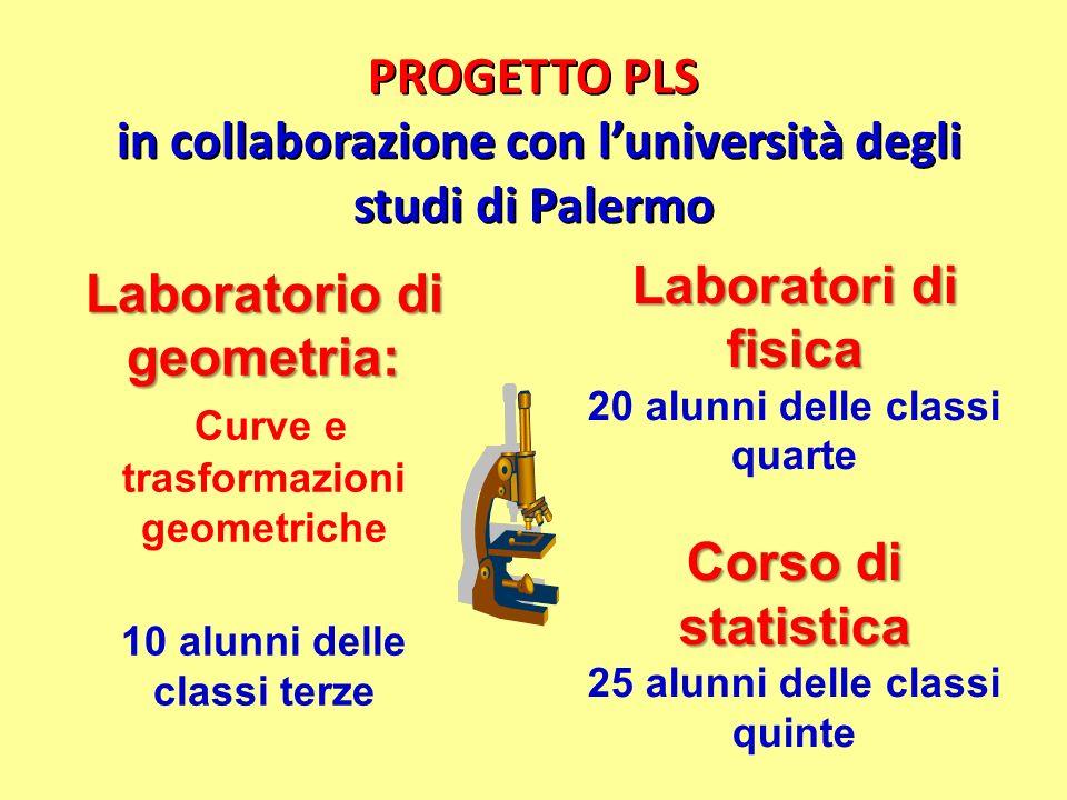 PROGETTO PLS in collaborazione con luniversità degli studi di Palermo Laboratorio di geometria: Laboratorio di geometria: Curve e trasformazioni geome