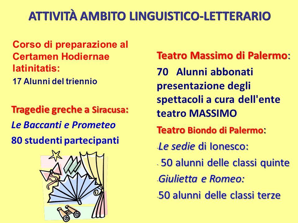 ATTIVITÀ AMBITO LINGUISTICO-LETTERARIO Corso di preparazione al Certamen Hodiernae latinitatis: 17 Alunni del triennio Teatro Massimo di Palermo: 70 A