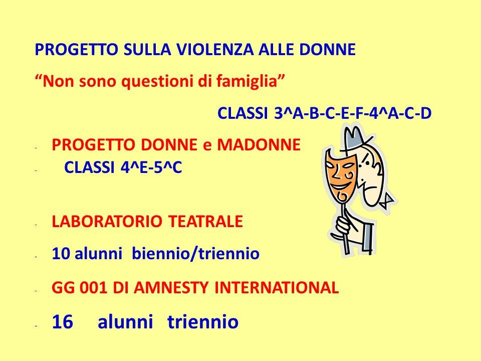 PROGETTO SULLA VIOLENZA ALLE DONNE Non sono questioni di famiglia CLASSI 3^A-B-C-E-F-4^A-C-D - PROGETTO DONNE e MADONNE - CLASSI 4^E-5^C - LABORATORIO