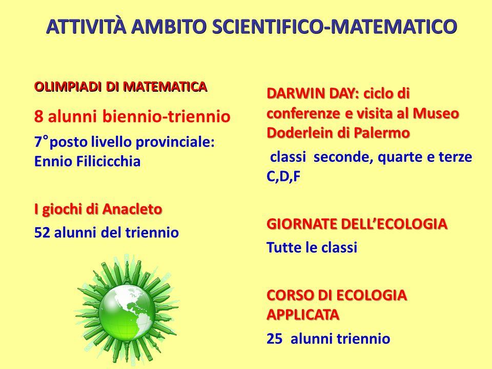 ATTIVITÀ AMBITO SCIENTIFICO-MATEMATICO OLIMPIADI DI MATEMATICA DARWIN DAY: ciclo di conferenze e visita al Museo Doderlein di Palermo classi seconde,