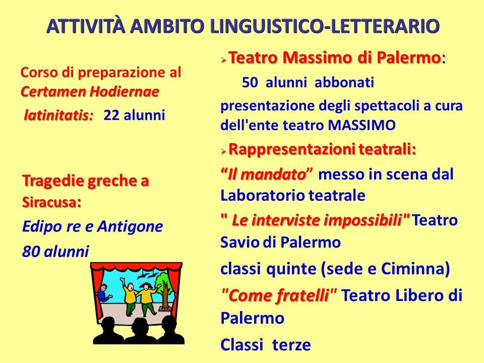 ATTIVITÀ AMBITO LINGUISTICO-LETTERARIO Certamen Hodiernae Corso di preparazione al Certamen Hodiernae latinitatis: latinitatis: 22 alunni Teatro Massi