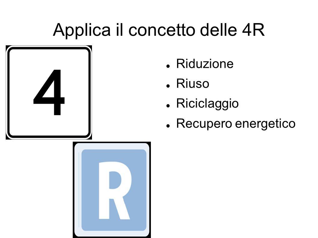 Applica il concetto delle 4R Riduzione Riuso Riciclaggio Recupero energetico