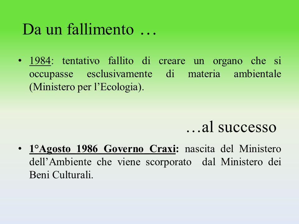 Da un fallimento … 1984: tentativo fallito di creare un organo che si occupasse esclusivamente di materia ambientale (Ministero per lEcologia). 1°Agos