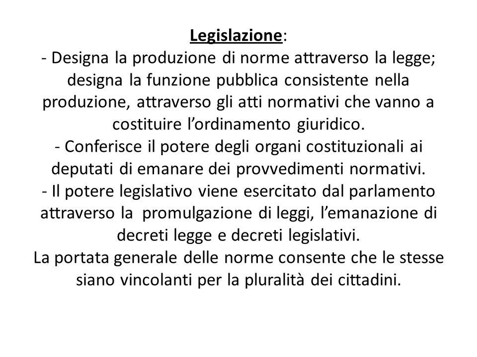 Legislazione: - Designa la produzione di norme attraverso la legge; designa la funzione pubblica consistente nella produzione, attraverso gli atti nor