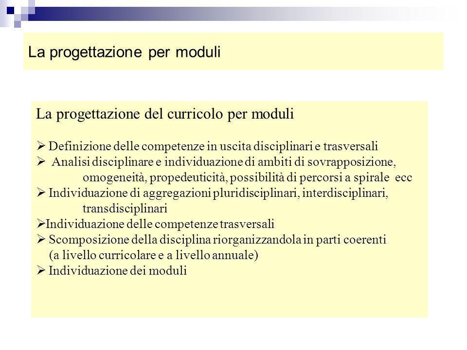 La progettazione per moduli La progettazione del curricolo per moduli Definizione delle competenze in uscita disciplinari e trasversali Analisi disciplinare e individuazione di ambiti di sovrapposizione, omogeneità, propedeuticità, possibilità di percorsi a spirale ecc Individuazione di aggregazioni pluridisciplinari, interdisciplinari, transdisciplinari Individuazione delle competenze trasversali Scomposizione della disciplina riorganizzandola in parti coerenti (a livello curricolare e a livello annuale) Individuazione dei moduli