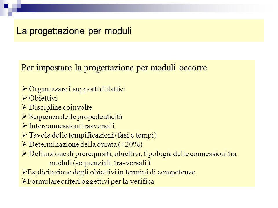 La progettazione per moduli Per impostare la progettazione per moduli occorre Organizzare i supporti didattici Obiettivi Discipline coinvolte Sequenza delle propedeuticità Interconnessioni trasversali Tavola delle tempificazioni (fasi e tempi) Determinazione della durata (+20%) Definizione di prerequisiti, obiettivi, tipologia delle connessioni tra moduli (sequenziali, trasversali ) Esplicitazione degli obiettivi in termini di competenze Formulare criteri oggettivi per la verifica