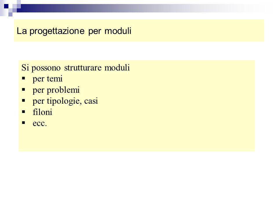 La progettazione per moduli Si possono strutturare moduli per temi per problemi per tipologie, casi filoni ecc.