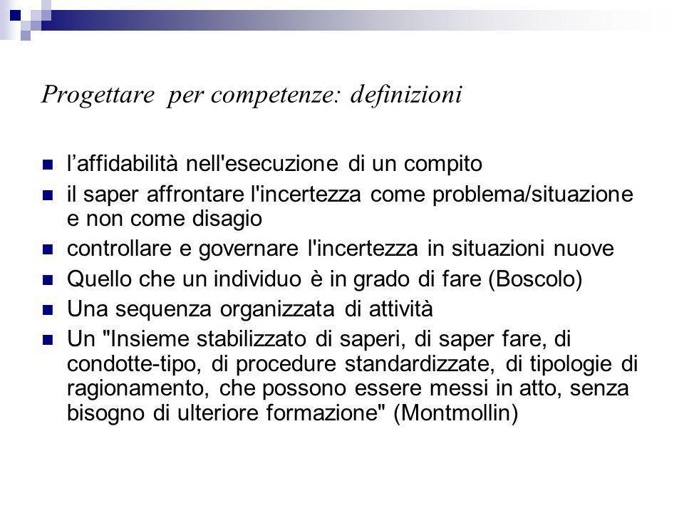La progettazione per competenze nella scuola Le competenze cognitive disciplinari, professionali, Acquisire i concetti e gli strumenti di base di una disciplina (es.