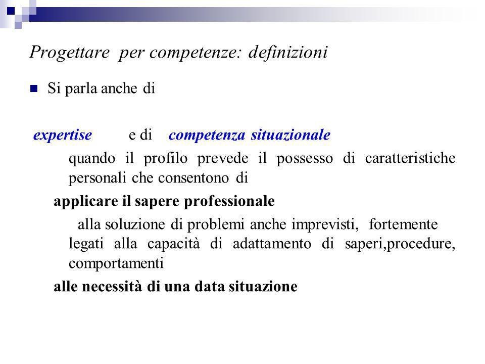 Progettare per competenze: definizioni Si può parlare di competenza professionale quando ci si riferisce : ad una comunità di pratiche individuate, espresse, esplicitate, condivise.