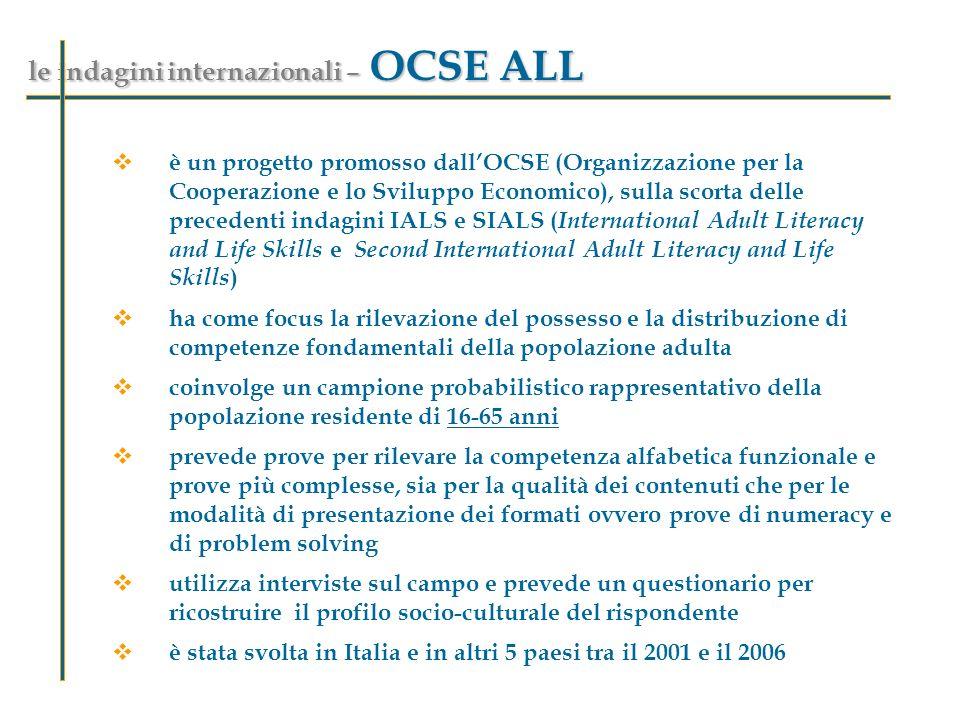 le indagini internazionali – OCSE ALL è un progetto promosso dallOCSE (Organizzazione per la Cooperazione e lo Sviluppo Economico), sulla scorta delle