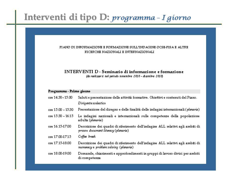 Interventi di tipo D: programma – I giorno