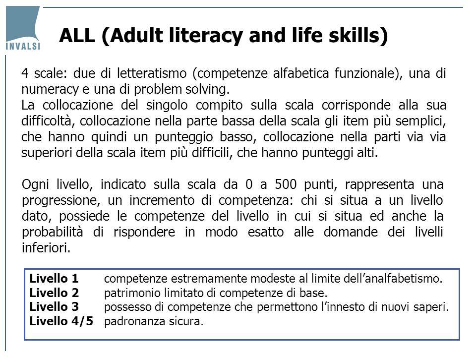 4 scale: due di letteratismo (competenze alfabetica funzionale), una di numeracy e una di problem solving. La collocazione del singolo compito sulla s