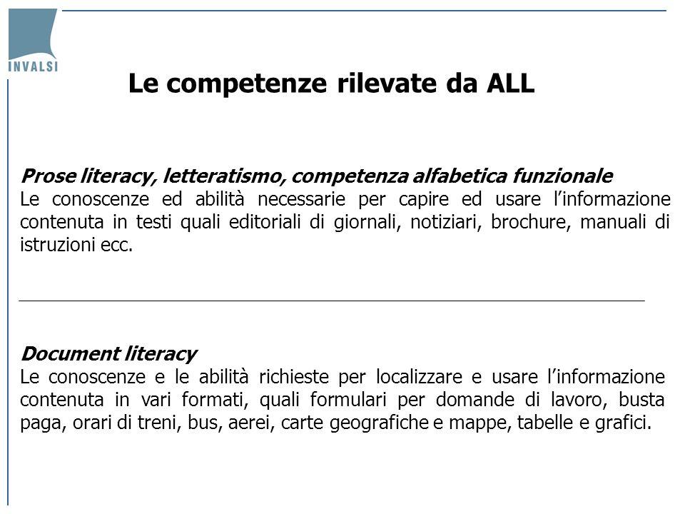 Prose literacy, letteratismo, competenza alfabetica funzionale Le conoscenze ed abilità necessarie per capire ed usare linformazione contenuta in test