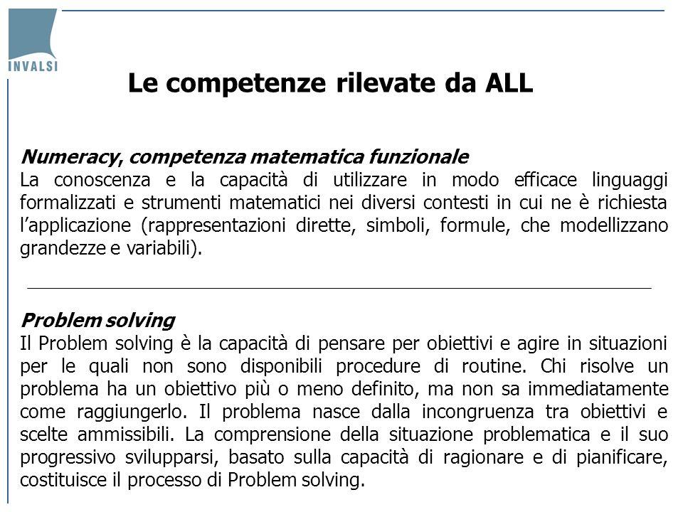 Numeracy, competenza matematica funzionale La conoscenza e la capacità di utilizzare in modo efficace linguaggi formalizzati e strumenti matematici ne