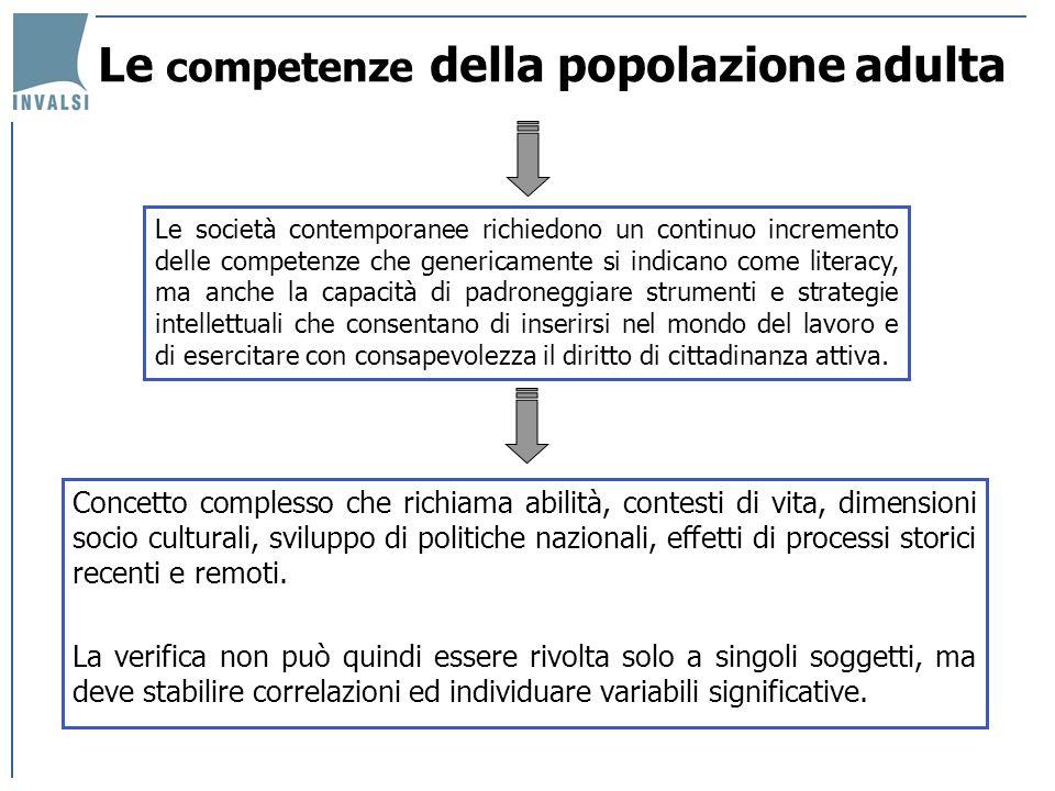 Indagine ALL Livello 1Livello 2 Livello 3 Livelli 4/5 Categorie di competenza Indagine SAPA Cat.