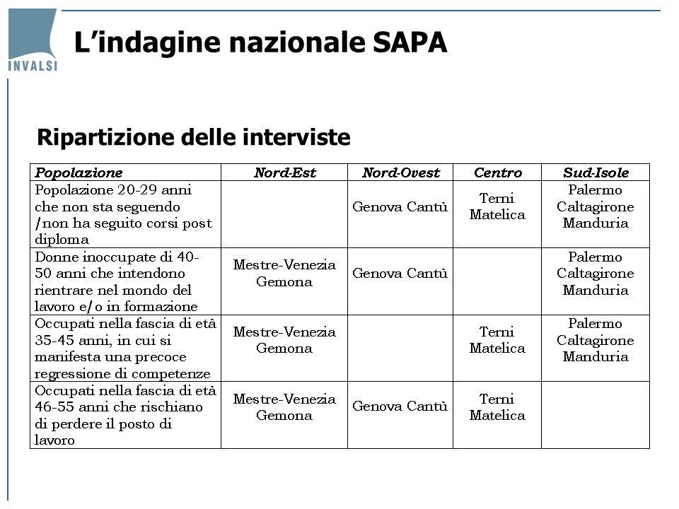 Ripartizione delle interviste Lindagine nazionale SAPA