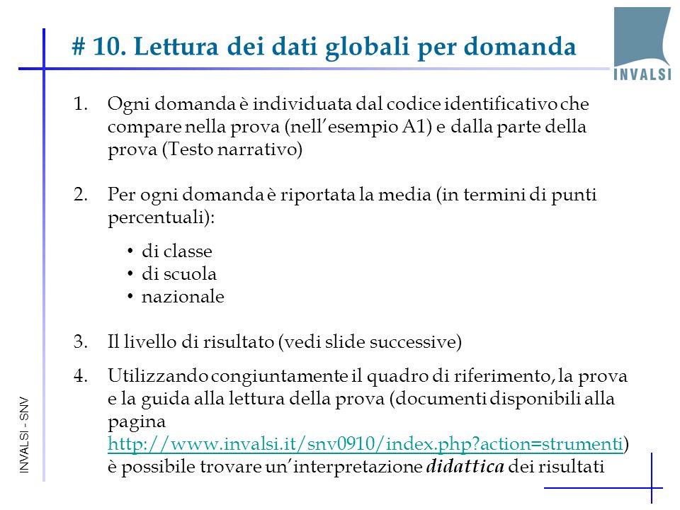 # 10. Lettura dei dati globali per domanda 1.Ogni domanda è individuata dal codice identificativo che compare nella prova (nellesempio A1) e dalla par