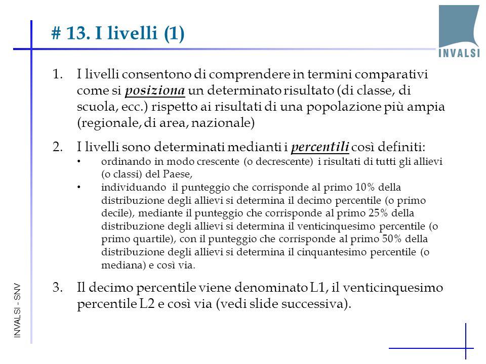 # 13. I livelli (1) INVALSI - SNV 1.I livelli consentono di comprendere in termini comparativi come si posiziona un determinato risultato (di classe,