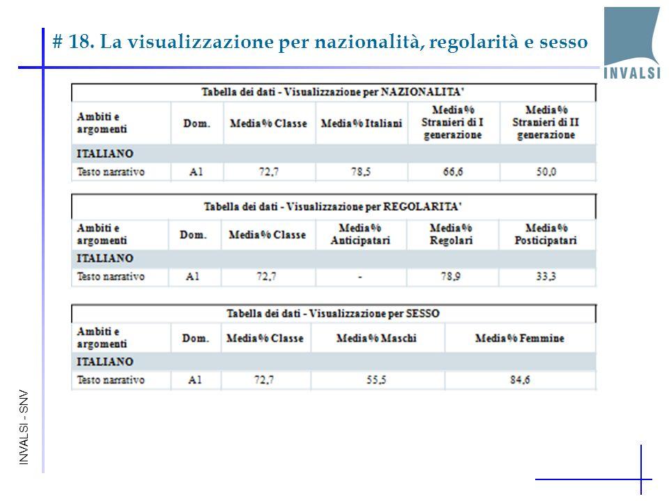 # 18. La visualizzazione per nazionalità, regolarità e sesso INVALSI - SNV