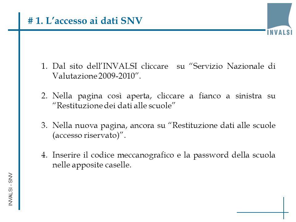 # 1. Laccesso ai dati SNV INVALSI - SNV 1.Dal sito dellINVALSI cliccare su Servizio Nazionale di Valutazione 2009-2010. 2.Nella pagina così aperta, cl