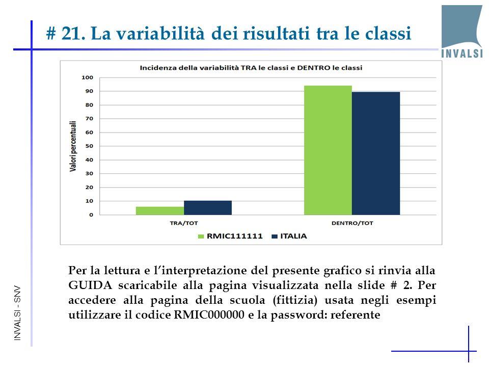 # 21. La variabilità dei risultati tra le classi INVALSI - SNV Per la lettura e linterpretazione del presente grafico si rinvia alla GUIDA scaricabile