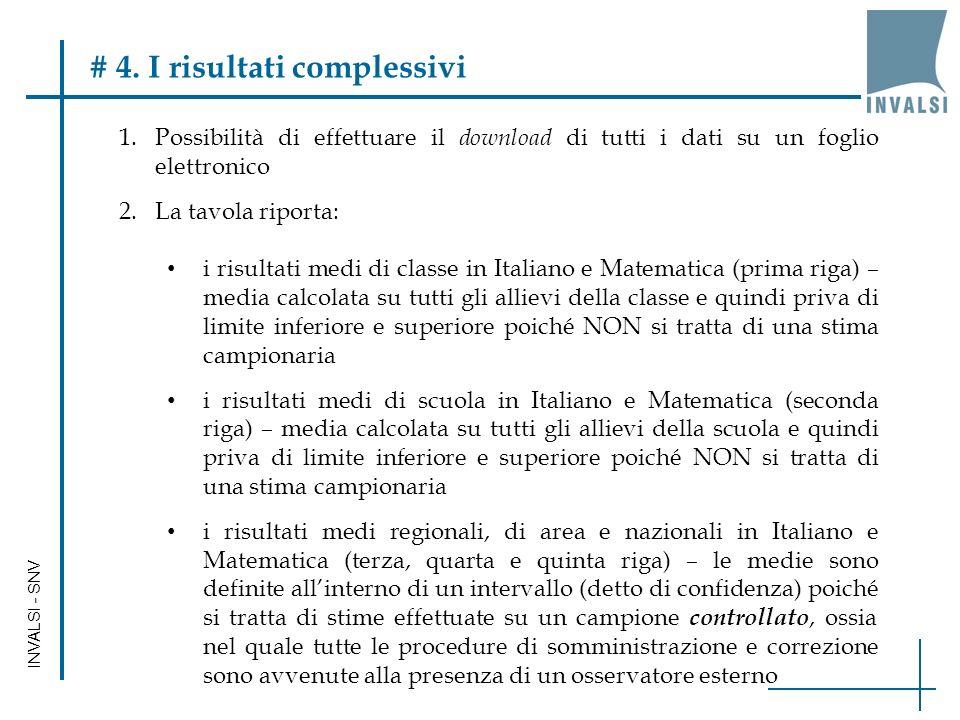INVALSI - SNV # 4. I risultati complessivi 1.Possibilità di effettuare il download di tutti i dati su un foglio elettronico 2.La tavola riporta: i ris