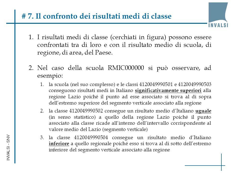 INVALSI - SNV # 7. Il confronto dei risultati medi di classe 1.I risultati medi di classe (cerchiati in figura) possono essere confrontati tra di loro