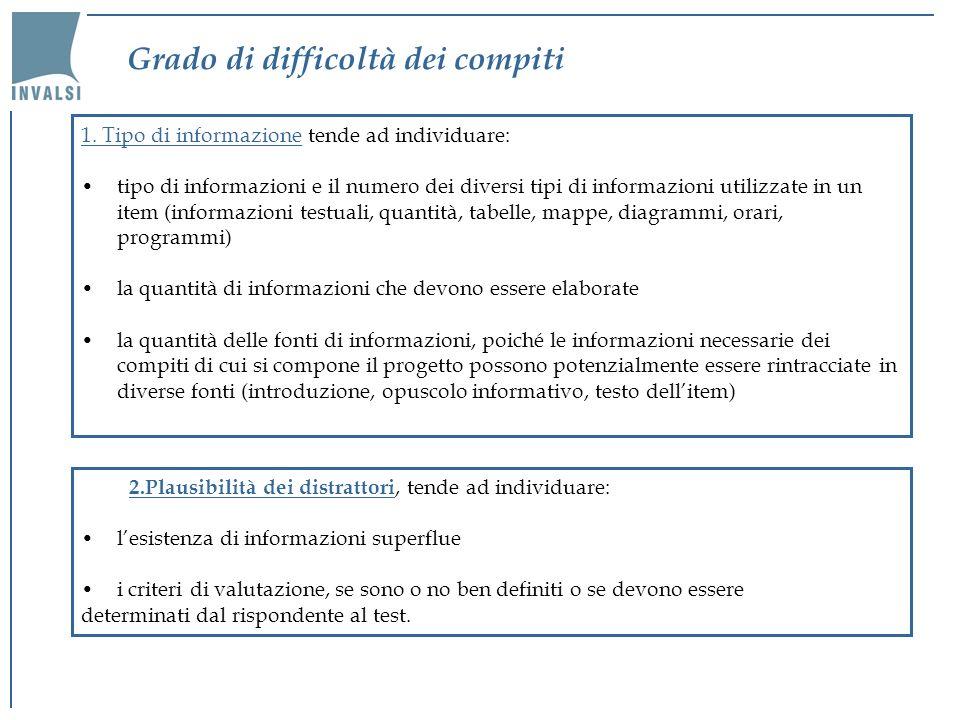 1. Tipo di informazione tende ad individuare: tipo di informazioni e il numero dei diversi tipi di informazioni utilizzate in un item (informazioni te