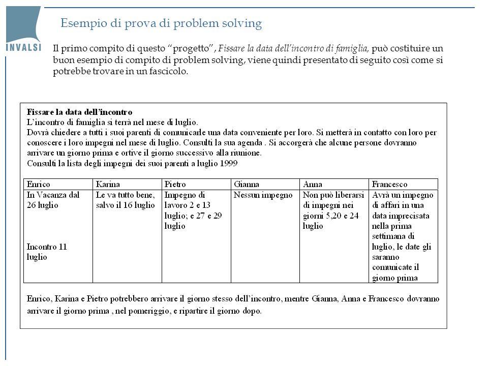 Esempio di prova di problem solving Il primo compito di questo progetto, Fissare la data dellincontro di famiglia, può costituire un buon esempio di compito di problem solving, viene quindi presentato di seguito così come si potrebbe trovare in un fascicolo.