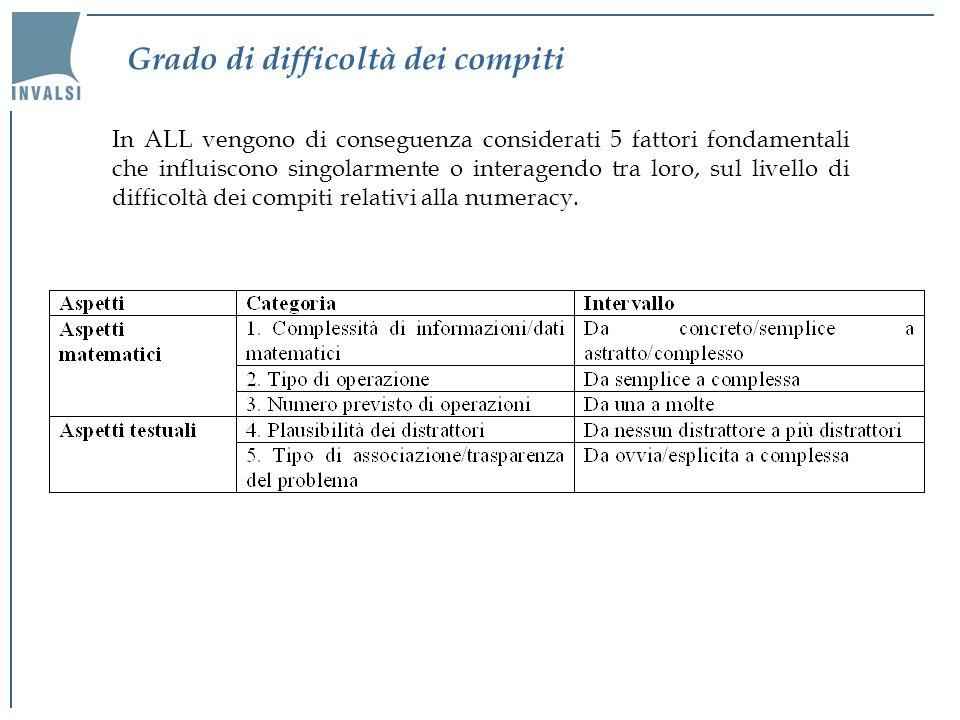 In ALL vengono di conseguenza considerati 5 fattori fondamentali che influiscono singolarmente o interagendo tra loro, sul livello di difficoltà dei compiti relativi alla numeracy.