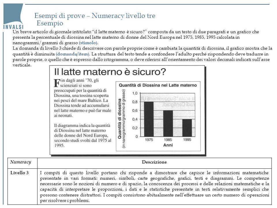 Esempi di prove – Numeracy livello quattro Sullo stimolo precedente è presentata anche una domanda di livello 4 che chiede di fare il confronto tra la percentuale di variazione del livello di diossina tra il 1975 e il 1985 e il 1985 e il 1995, di dire quale variazione è maggiore e spiegare la risposta (domanda/item).