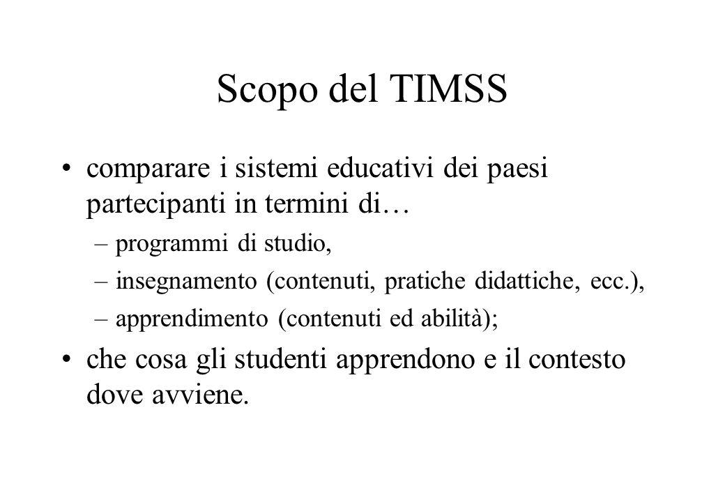Scopo del TIMSS comparare i sistemi educativi dei paesi partecipanti in termini di… –programmi di studio, –insegnamento (contenuti, pratiche didattich