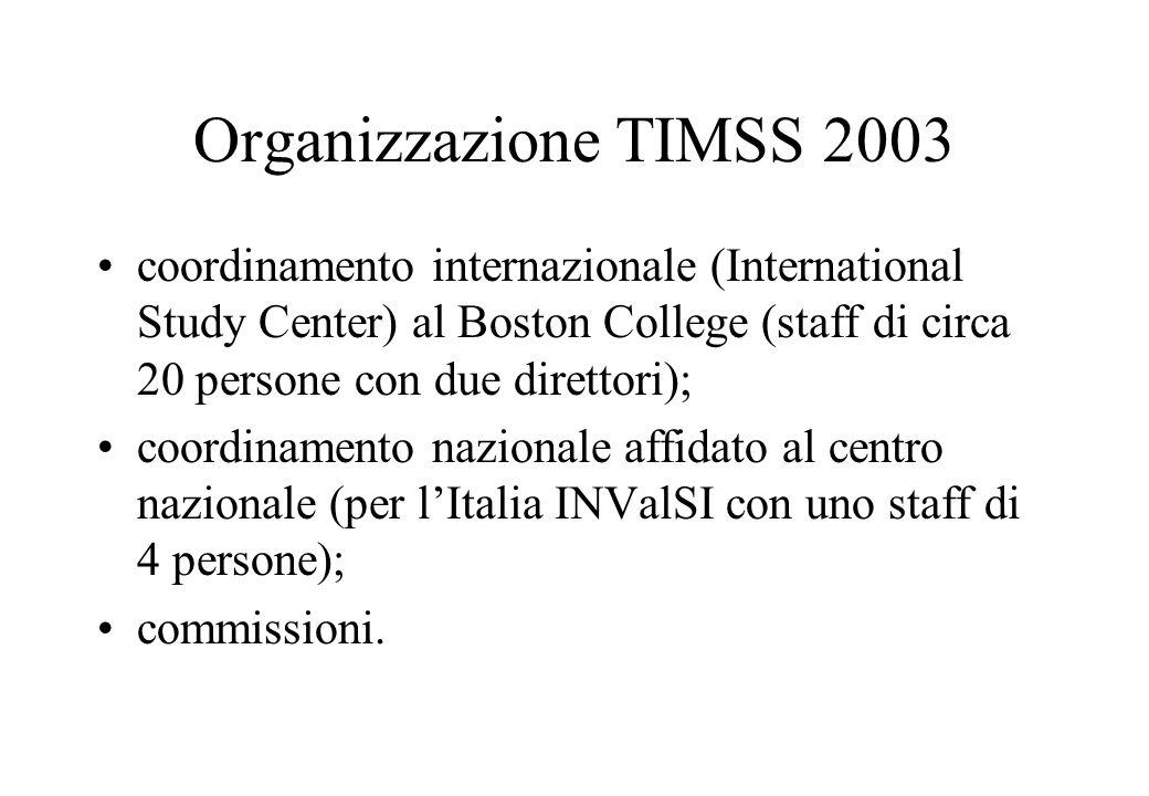 Organizzazione TIMSS 2003 coordinamento internazionale (International Study Center) al Boston College (staff di circa 20 persone con due direttori); c