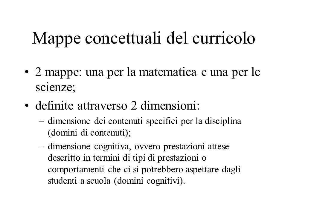 Mappe concettuali del curricolo 2 mappe: una per la matematica e una per le scienze; definite attraverso 2 dimensioni: –dimensione dei contenuti speci