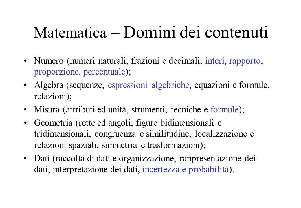 Matematica – Domini dei contenuti Numero (numeri naturali, frazioni e decimali, interi, rapporto, proporzione, percentuale); Algebra (sequenze, espres