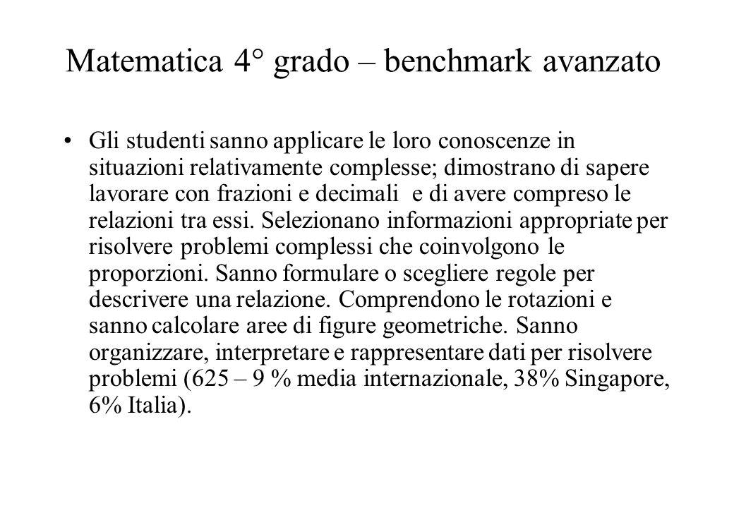 Matematica 4° grado – benchmark avanzato Gli studenti sanno applicare le loro conoscenze in situazioni relativamente complesse; dimostrano di sapere l