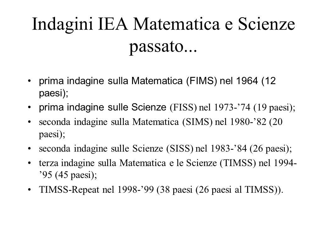 Indagini IEA Matematica e Scienze passato... prima indagine sulla Matematica (FIMS) nel 1964 (12 paesi); prima indagine sulle Scienze (FISS) nel 1973-