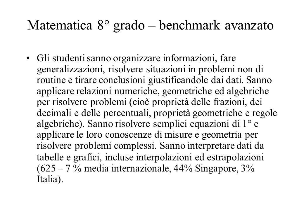 Matematica 8° grado – benchmark avanzato Gli studenti sanno organizzare informazioni, fare generalizzazioni, risolvere situazioni in problemi non di r