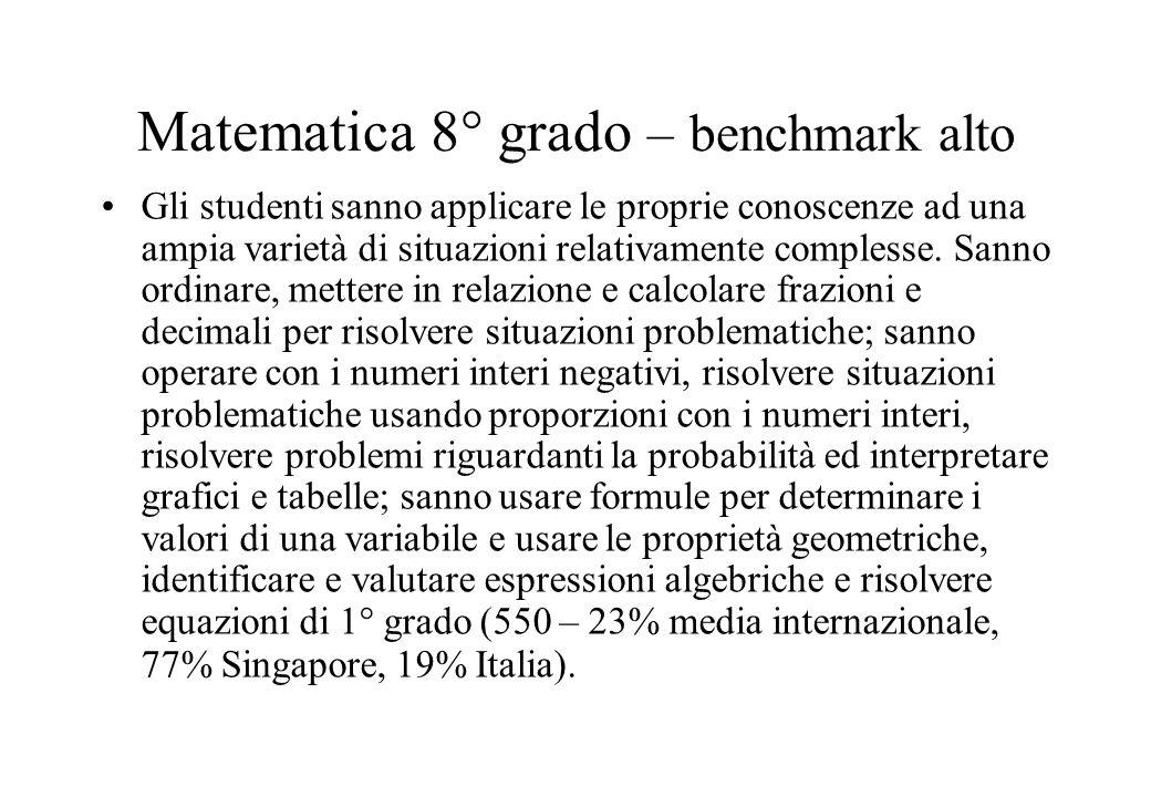 Matematica 8° grado – benchmark alto Gli studenti sanno applicare le proprie conoscenze ad una ampia varietà di situazioni relativamente complesse. Sa
