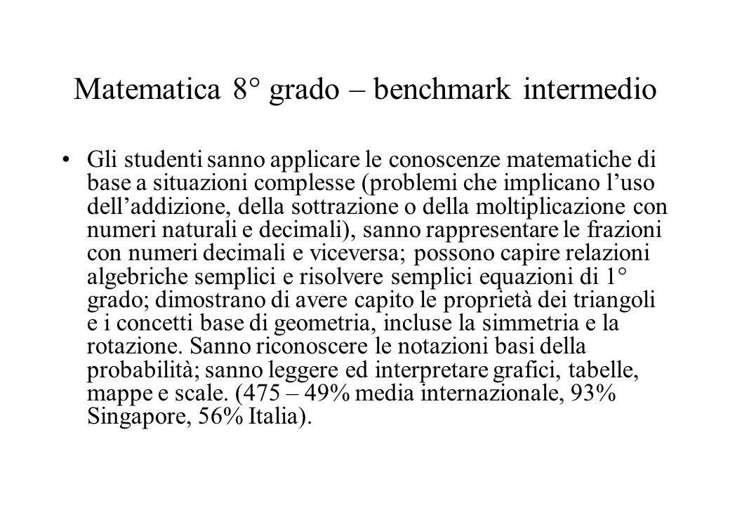 Matematica 8° grado – benchmark intermedio Gli studenti sanno applicare le conoscenze matematiche di base a situazioni complesse (problemi che implica