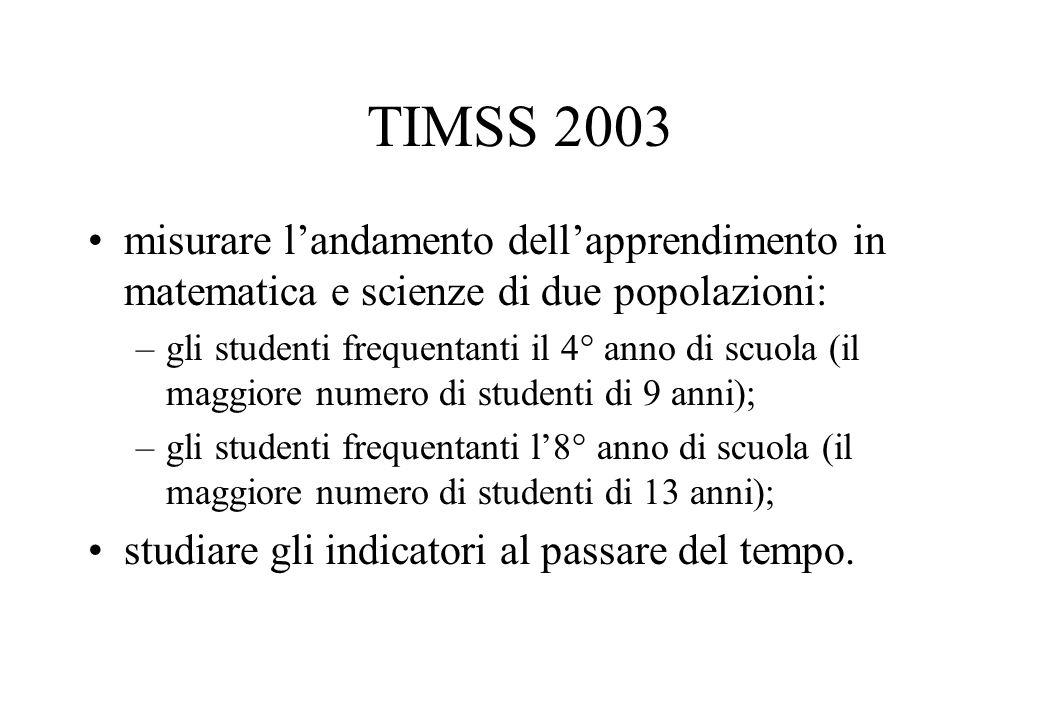 TIMSS 2003 misurare landamento dellapprendimento in matematica e scienze di due popolazioni: –gli studenti frequentanti il 4° anno di scuola (il maggi