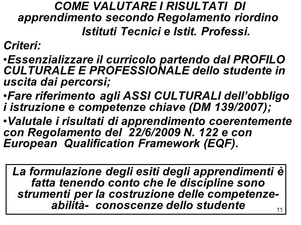 12 CRITERI SPECIFICI Livello di uscita 8 livelli EQF EUROPEAN QUALIFICATION FRAMEWORK (EQF) Istruzione tecnica e Istruzione professionale sviluppano conoscenze abilità competenze dal livello 2 al livello 4 ______________________Graziella ANSALDI_________________________